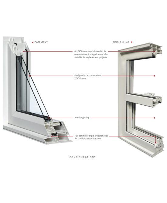 1200 Craftmaster Window System