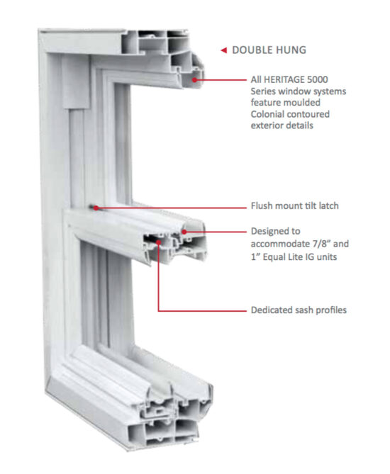 Heritage 5000 Series Window System